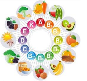 Արդյո՞ք իմ կրծքով կերակրվող երեխան ունի վիտամինների կարիք